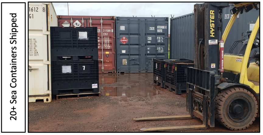 20+ Sea Containers Shipped